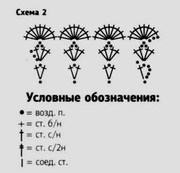 Таблица детских размеров: