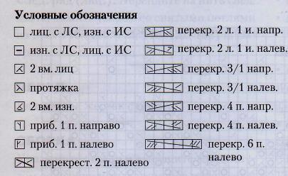 Обозначения знаков вязание спицами