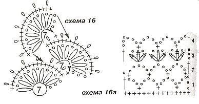 схема вязания красная ажурная мини юбка крючком
