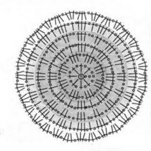 Схема вязания юбка крючком из кругов