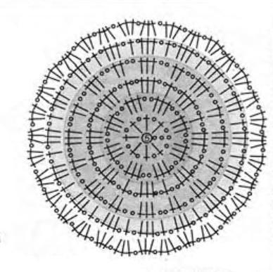 Схема вязания юбка крючком из кругов.