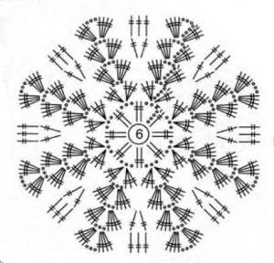 Схема вязания юбки крючком из кругов