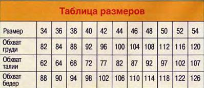 таблица европейских размеров для юбки крючком