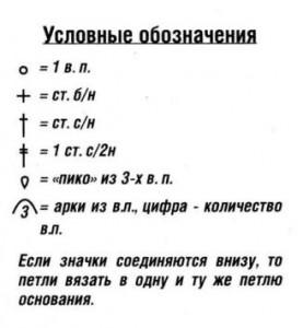 условные обозначения для схем вязания юбки