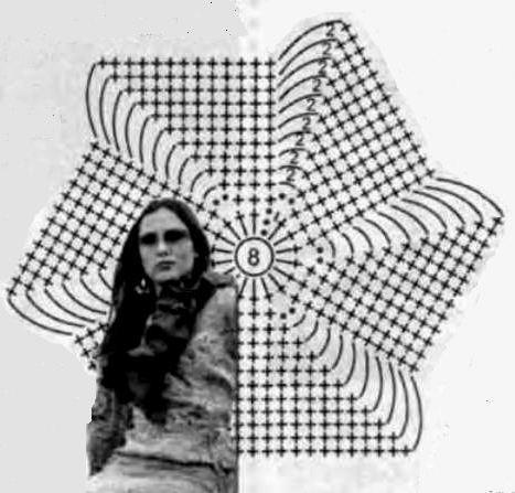 Схема вязания юбка крючком из шестиугольников