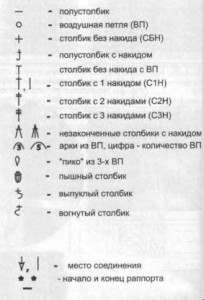 условные обозначения к схеме вязания юбки крючком