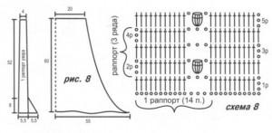 схема вязания и выкройка юбки годе крючком