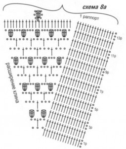 схема вязания юбки годе крючком