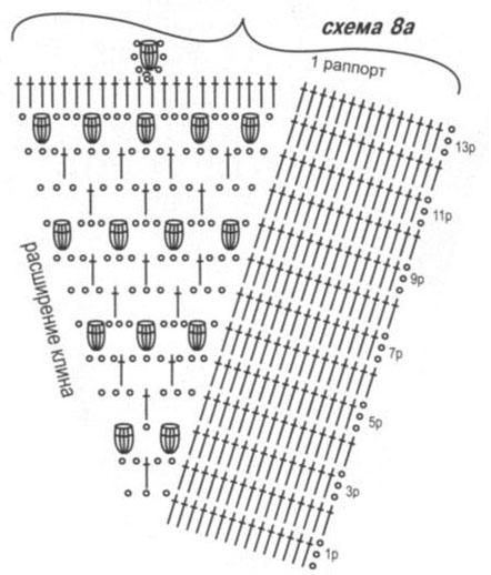Схемы вязания юбки годе