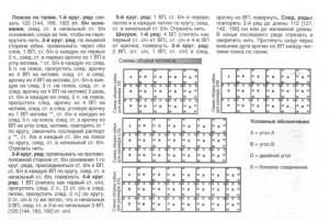 вязание кружевной юбки крючком описание и схемы