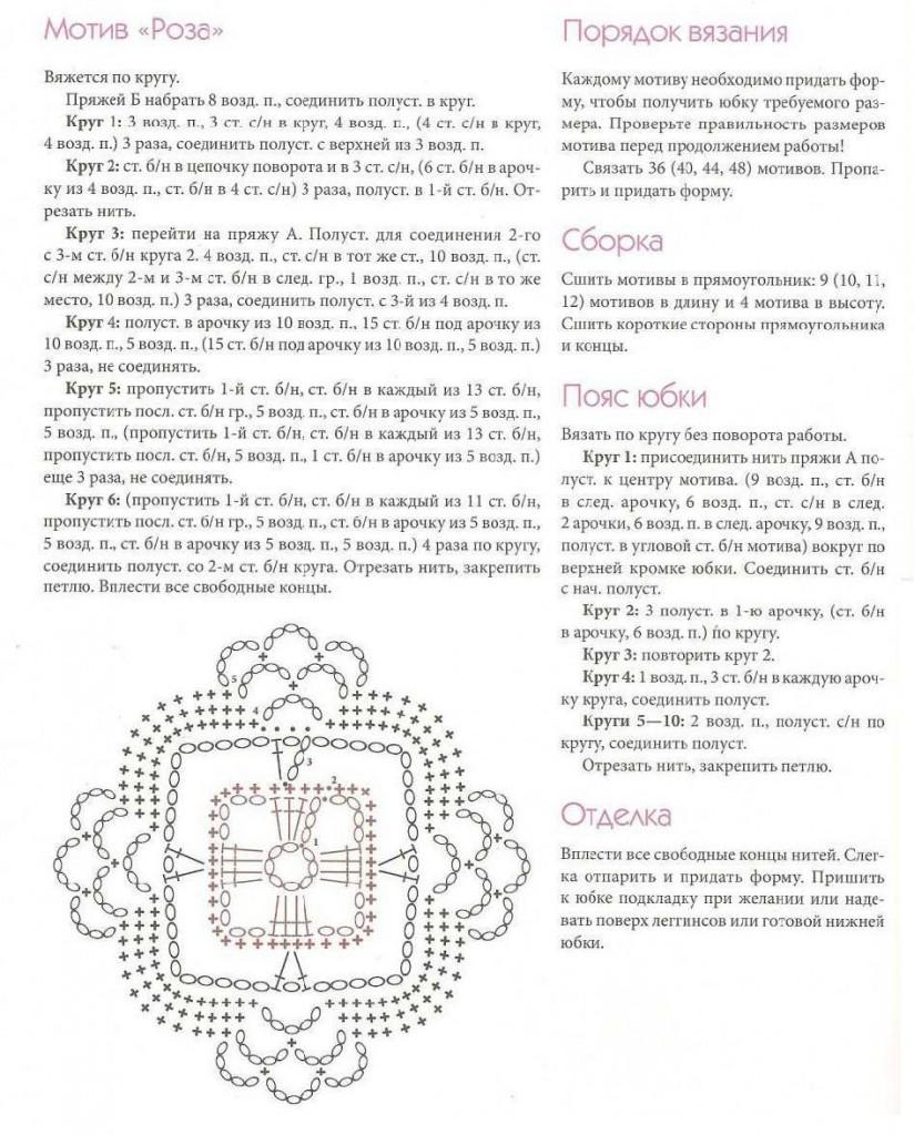 вязание мини юбки крючком из цветочных мотивов квадратов