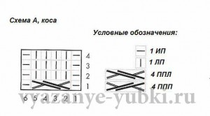 схема вязания А юбка годе спицами