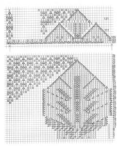 """схема вязания ажурного узора """"листья"""""""