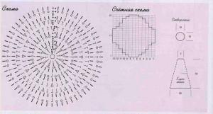 схемы вязания юбки колокольчика