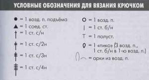 условные обозначения для схем вязания