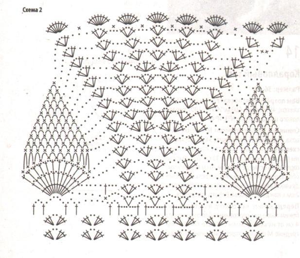 Схемы вязания ажурных узоров и