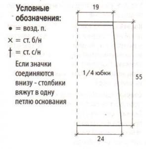 выкройка к юбке и условные обозначения для схем