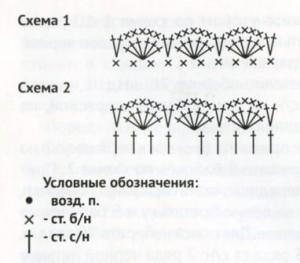 схемы вязания детской юбки клеш крючком