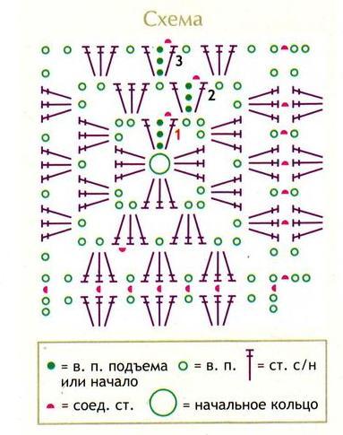 Схема вязания мотива «бабушкин