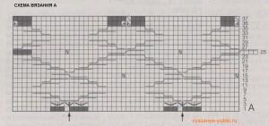 схема вязания А