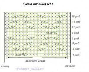 схема вязания юбки с аранами