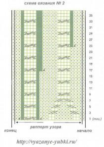схема вязания юбки с аранским узором № 2