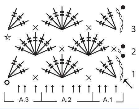 схема вязания узора из ракушек