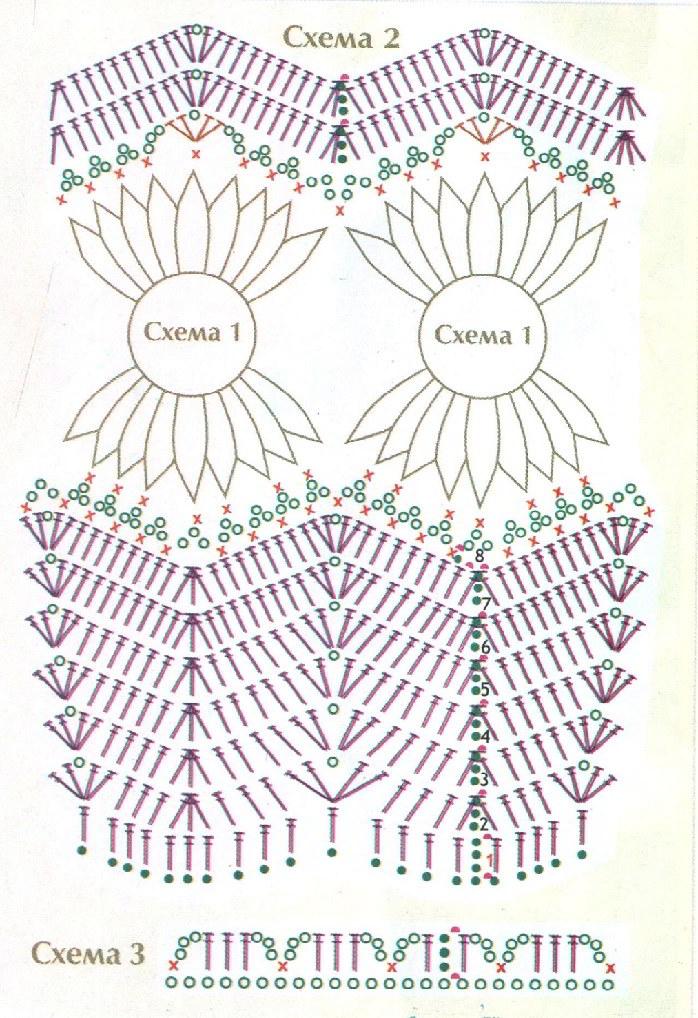 схемы вязания юбки 2 и 3