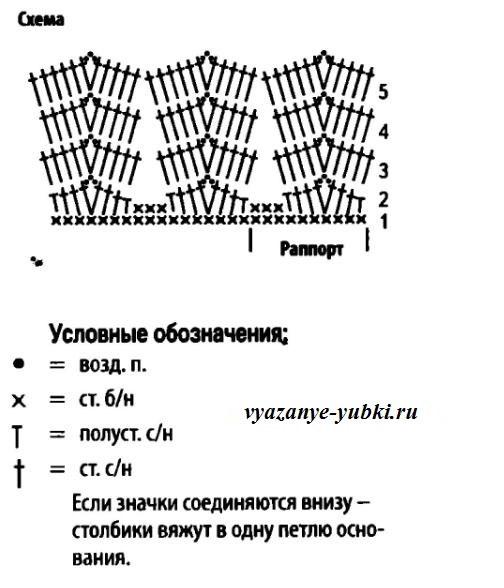 схема вязания зигзагов